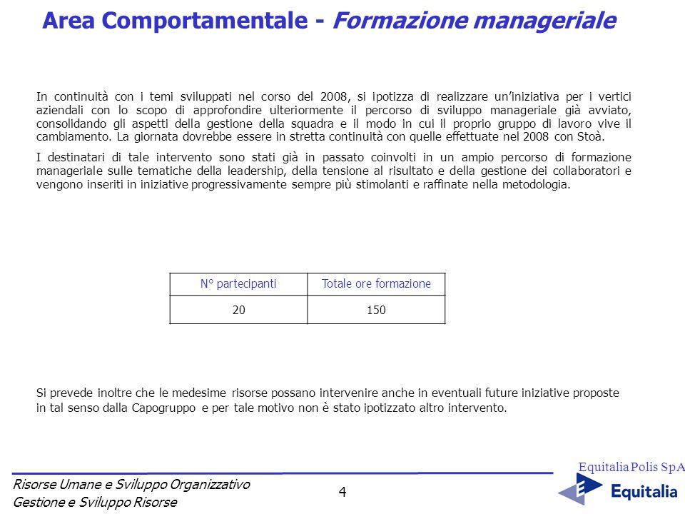 Risorse Umane e Sviluppo Organizzativo Gestione e Sviluppo Risorse Equitalia Polis SpA 4 In continuità con i temi sviluppati nel corso del 2008, si ip