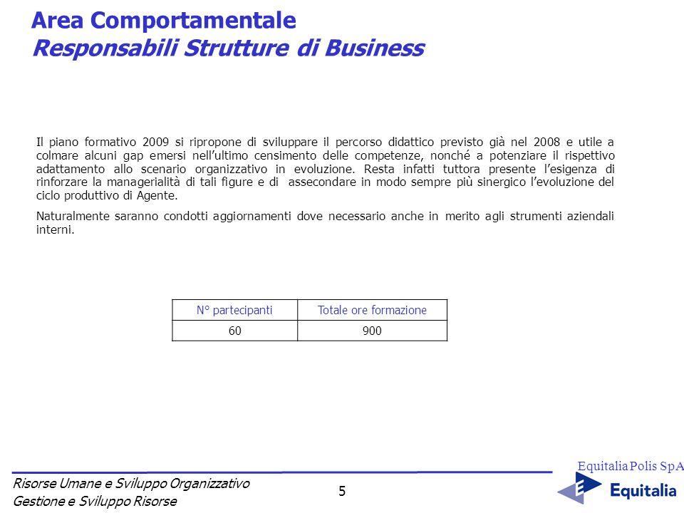 Risorse Umane e Sviluppo Organizzativo Gestione e Sviluppo Risorse Equitalia Polis SpA 5 Il piano formativo 2009 si ripropone di sviluppare il percors
