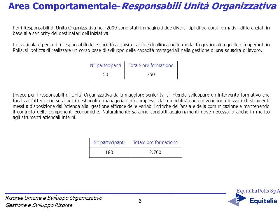 Risorse Umane e Sviluppo Organizzativo Gestione e Sviluppo Risorse Equitalia Polis SpA 6 Area Comportamentale-Responsabili Unità Organizzativa Per i R