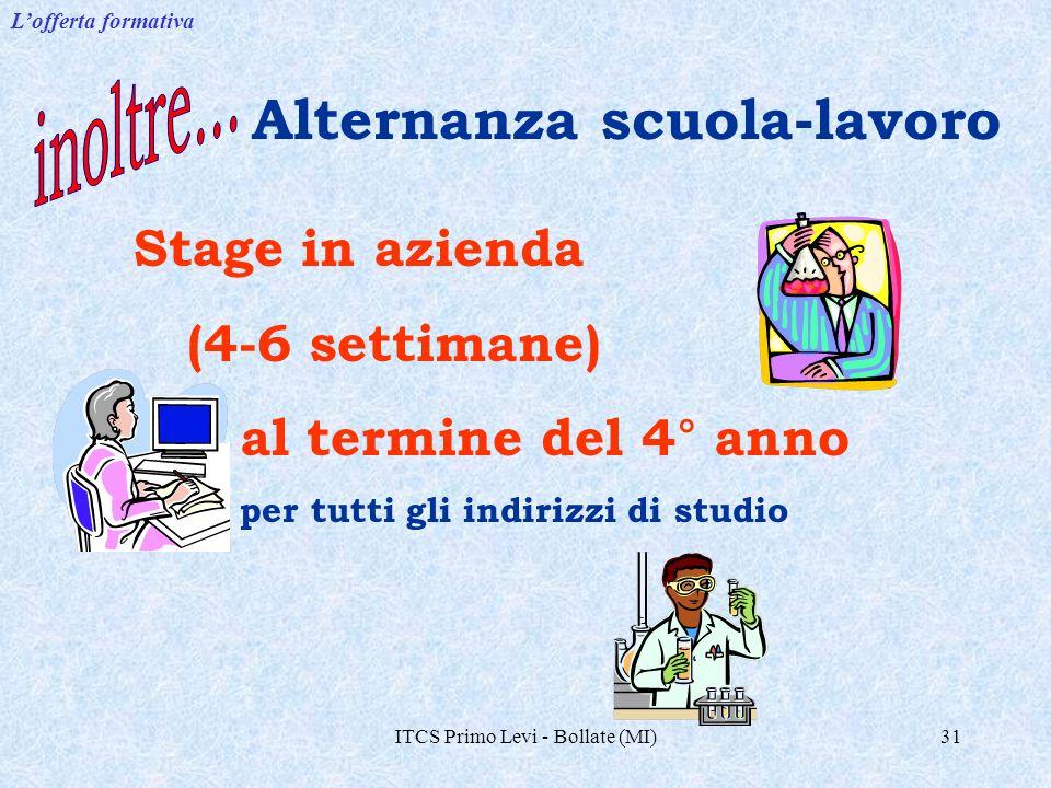 ITCS Primo Levi - Bollate (MI)31 Alternanza scuola-lavoro Stage in azienda (4-6 settimane) al termine del 4° anno per tutti gli indirizzi di studio Lofferta formativa