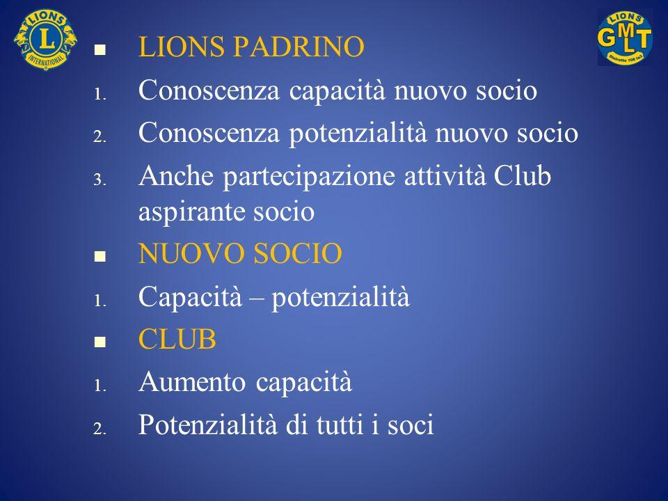 LIONS PADRINO 1. 1. Conoscenza capacità nuovo socio 2. 2. Conoscenza potenzialità nuovo socio 3. 3. Anche partecipazione attività Club aspirante socio