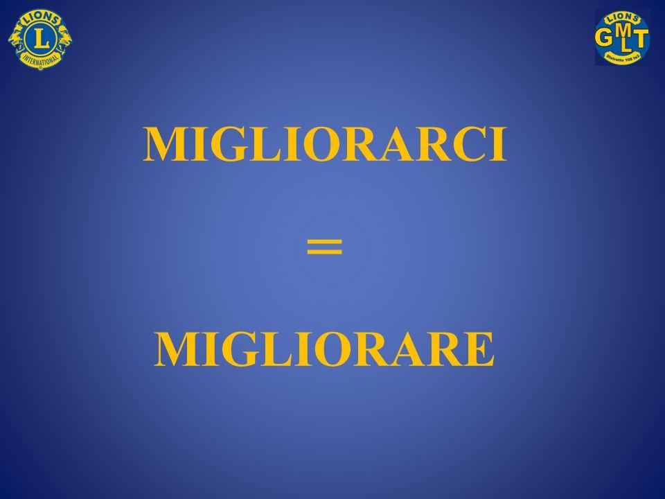 MIGLIORARCI = MIGLIORARE