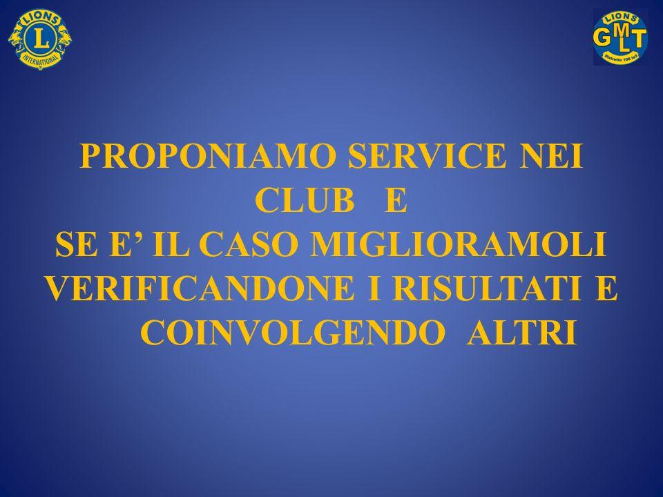 PROPONIAMO SERVICE NEI CLUB E SE E IL CASO MIGLIORAMOLI VERIFICANDONE I RISULTATI E COINVOLGENDO ALTRI