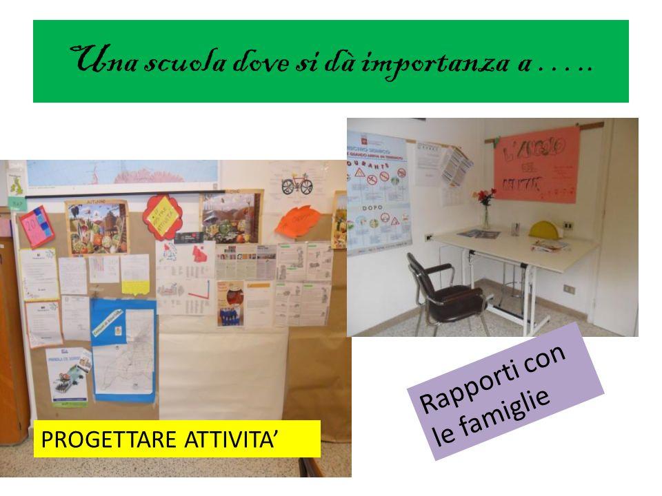 Una scuola dove si dà importanza a ….. PROGETTARE ATTIVITA Rapporti con le famiglie
