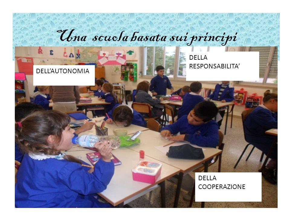 Una scuola basata sui principi DELLAUTONOMIA DELLA RESPONSABILITA DELLA COOPERAZIONE