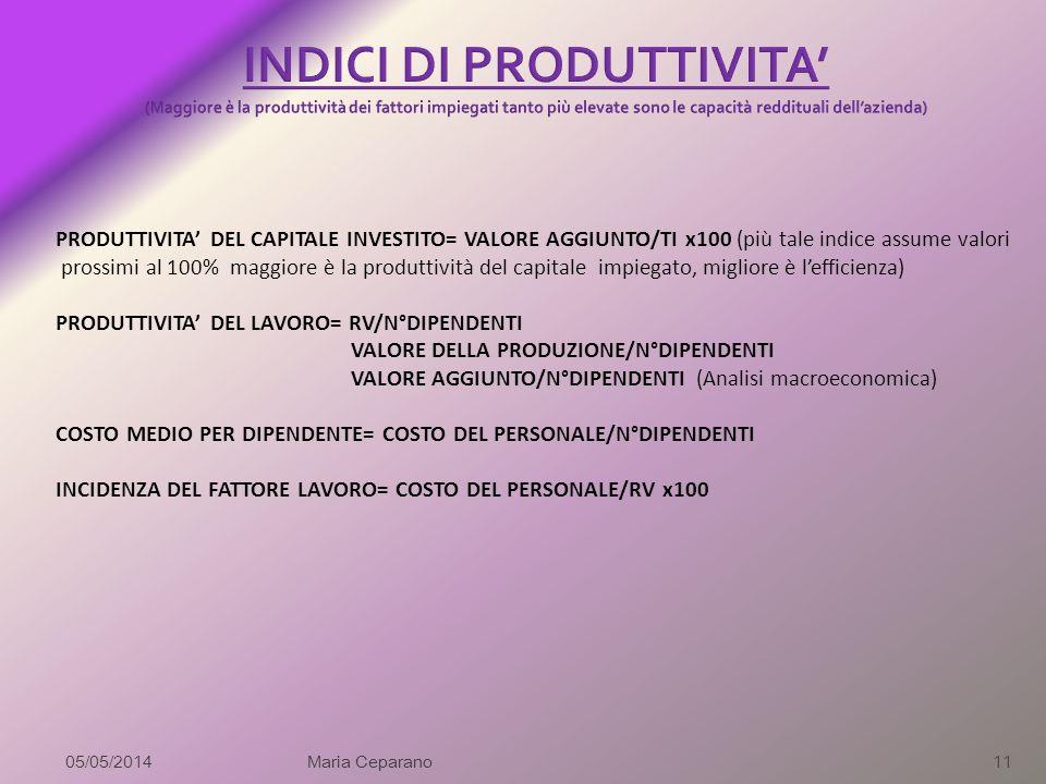05/05/2014Maria Ceparano10 ROE=Re/Cp x100 (Indicatore della redditività effettivamente ottenuta e quindi del grado di remunerazione del rischio econom