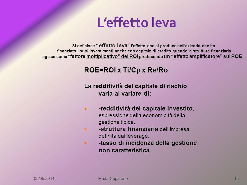 05/05/2014Maria Ceparano14 INDICI DI ROTAZIONE (misurano la velocità di rigiro del complesso degli impieghi) Indice di rotazione dellattivo corrente=