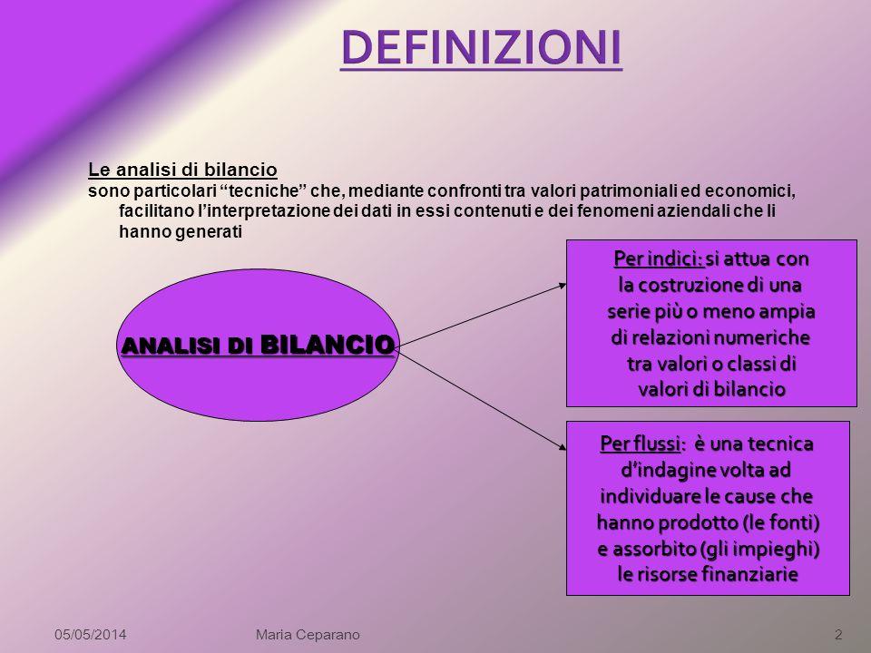 FINALITA E METODOLOGIA OPERATIVA DELLANALISI DI BILANCIO PER INDICI