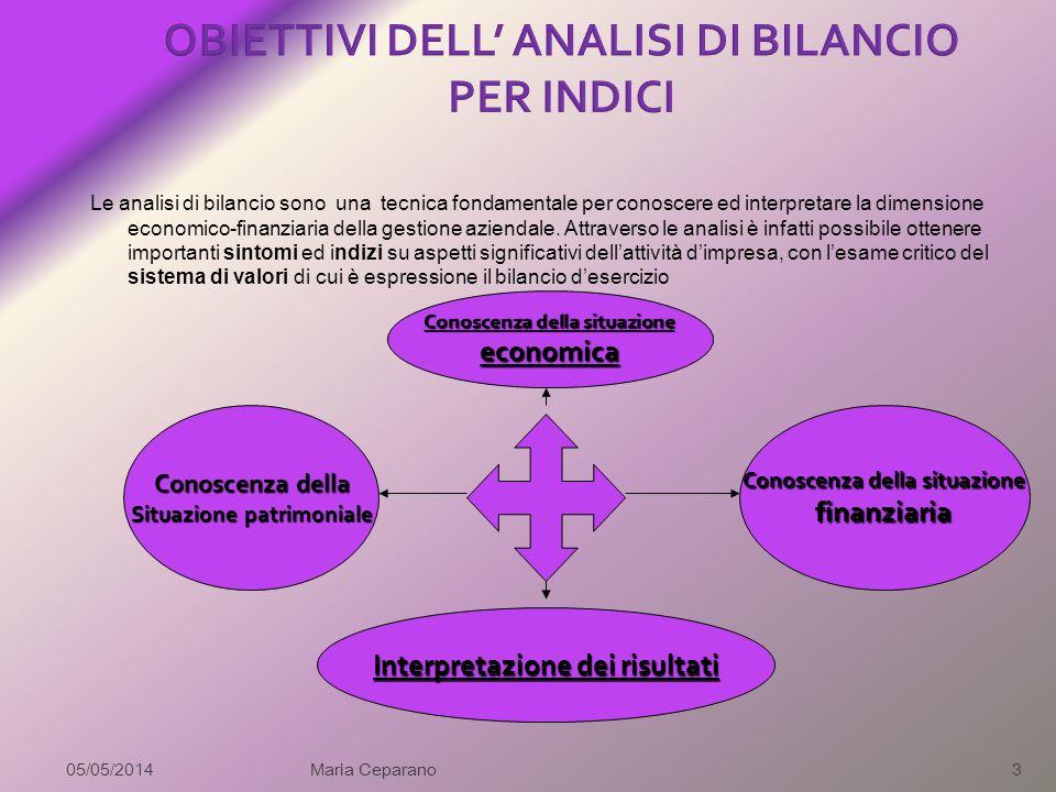 Le analisi di bilancio sono particolari tecniche che, mediante confronti tra valori patrimoniali ed economici, facilitano linterpretazione dei dati in