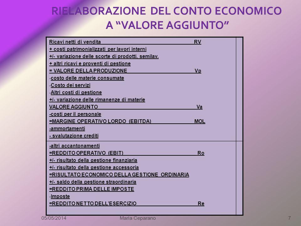 E il più utilizzato dalla prassi italiana e suggerito dalla Consob. Classifica i componenti di reddito per natura e perviene a risultati economici int