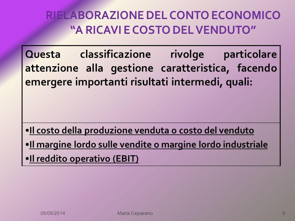 Ricavi netti di vendita RV + costi patrimonializzati per lavori interni +/- variazione delle scorte di prodotti, semilav. + altri ricavi e proventi di