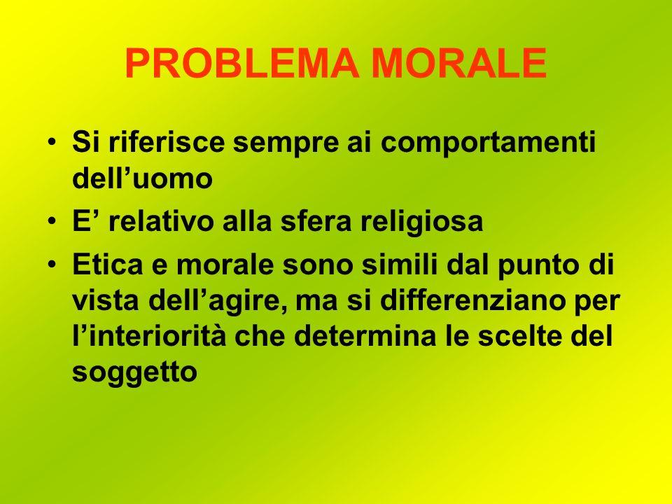 PROBLEMA MORALE Si riferisce sempre ai comportamenti delluomo E relativo alla sfera religiosa Etica e morale sono simili dal punto di vista dellagire,