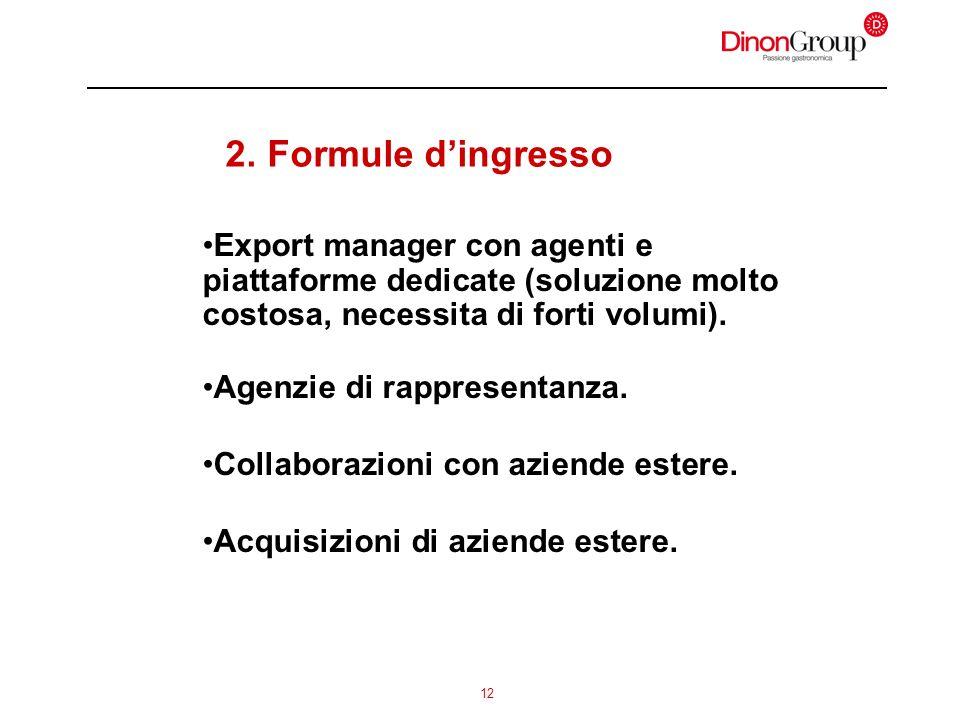 12 2. Formule dingresso Export manager con agenti e piattaforme dedicate (soluzione molto costosa, necessita di forti volumi). Agenzie di rappresentan