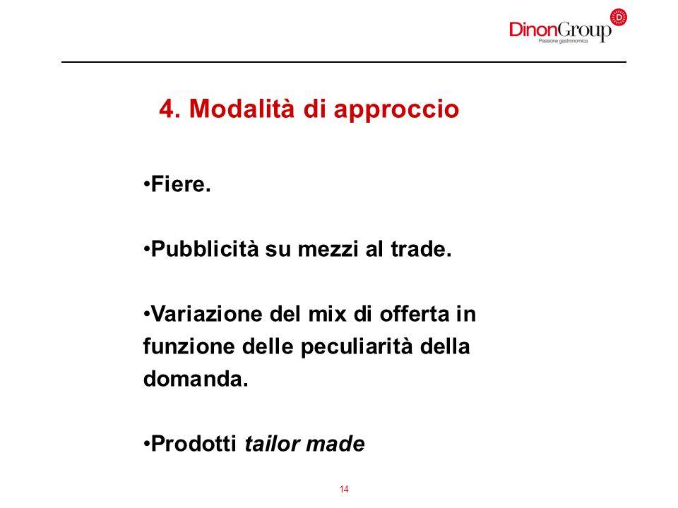 14 4. Modalità di approccio Fiere. Pubblicità su mezzi al trade. Variazione del mix di offerta in funzione delle peculiarità della domanda. Prodotti t