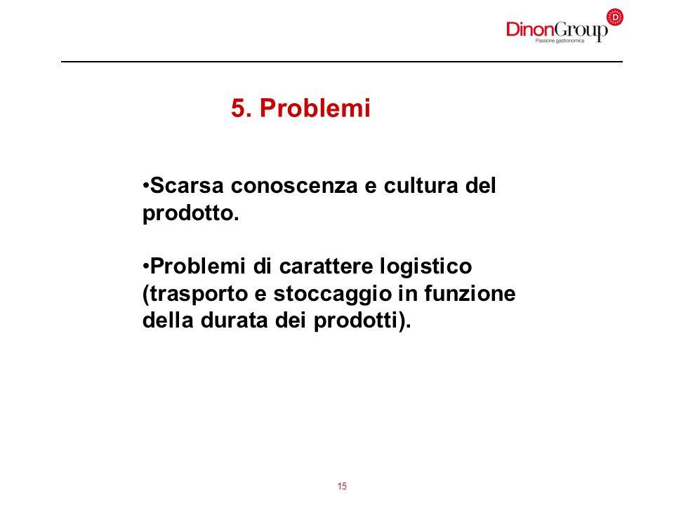 15 5. Problemi Scarsa conoscenza e cultura del prodotto. Problemi di carattere logistico (trasporto e stoccaggio in funzione della durata dei prodotti