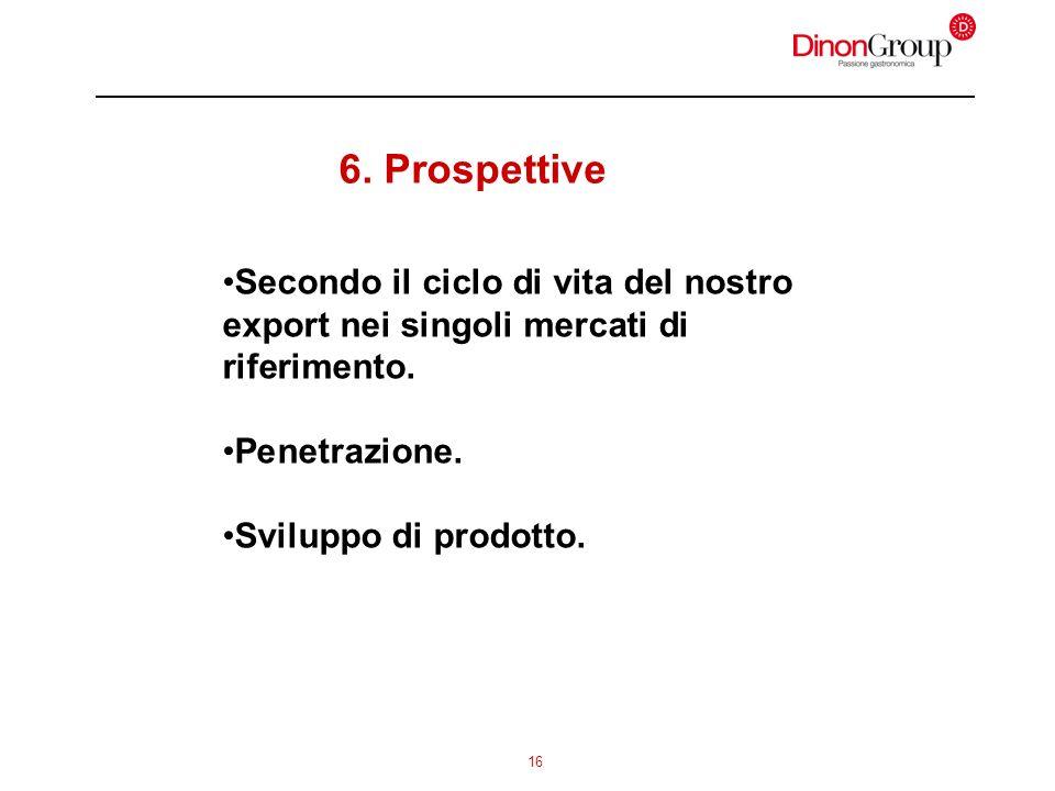 16 6. Prospettive Secondo il ciclo di vita del nostro export nei singoli mercati di riferimento. Penetrazione. Sviluppo di prodotto.