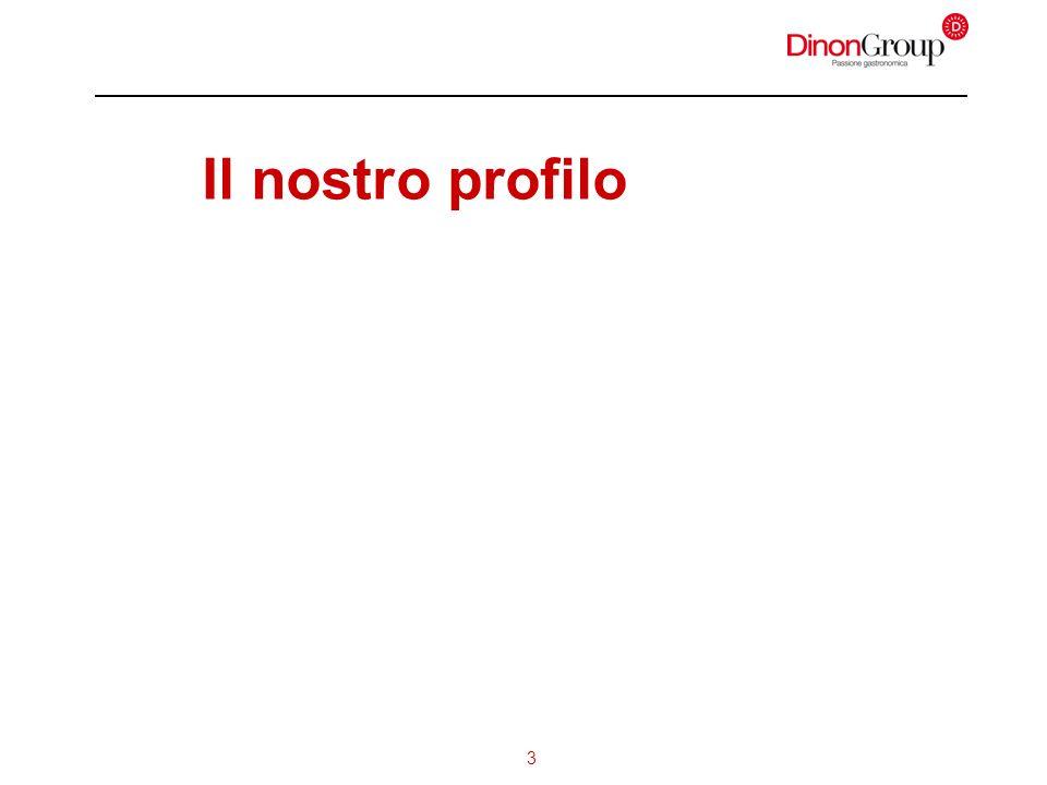 3 Il nostro profilo