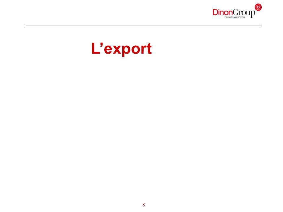 8 Lexport