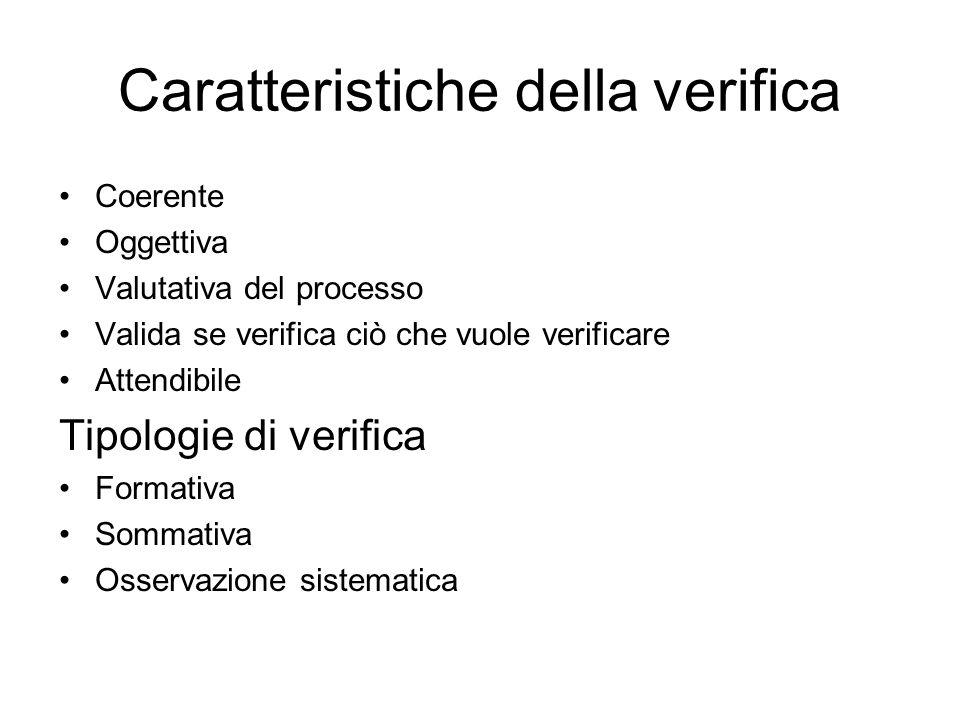 Caratteristiche della verifica Coerente Oggettiva Valutativa del processo Valida se verifica ciò che vuole verificare Attendibile Tipologie di verifica Formativa Sommativa Osservazione sistematica