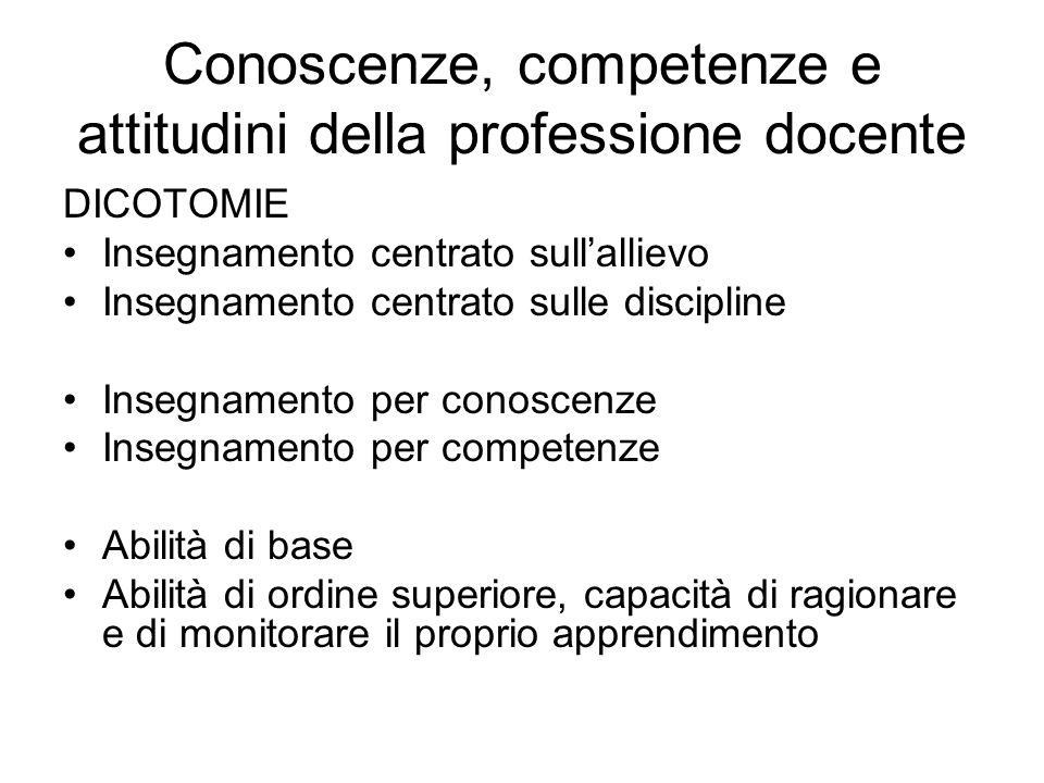 Conoscenze, competenze e attitudini della professione docente DICOTOMIE Insegnamento centrato sullallievo Insegnamento centrato sulle discipline Inseg