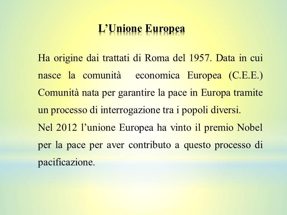 Ha origine dai trattati di Roma del 1957. Data in cui nasce la comunità economica Europea (C.E.E.) Comunità nata per garantire la pace in Europa trami