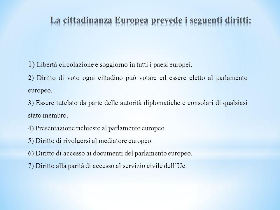 1) Libertà circolazione e soggiorno in tutti i paesi europei. 2) Diritto di voto ogni cittadino può votare ed essere eletto al parlamento europeo. 3)