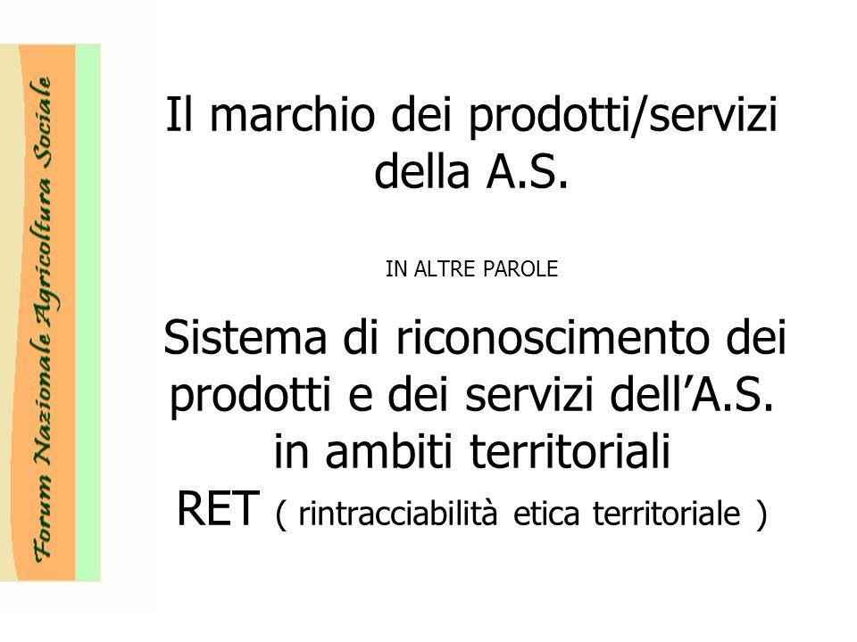 Il marchio dei prodotti/servizi della A.S.