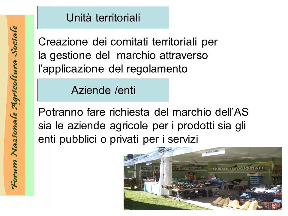 Unità territoriali Creazione dei comitati territoriali per la gestione del marchio attraverso lapplicazione del regolamento Aziende /enti Potranno fare richiesta del marchio dellAS sia le aziende agricole per i prodotti sia gli enti pubblici o privati per i servizi