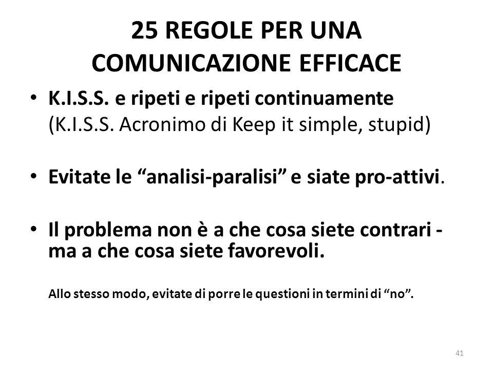25 REGOLE PER UNA COMUNICAZIONE EFFICACE K.I.S.S. e ripeti e ripeti continuamente (K.I.S.S. Acronimo di Keep it simple, stupid) Evitate le analisi-par