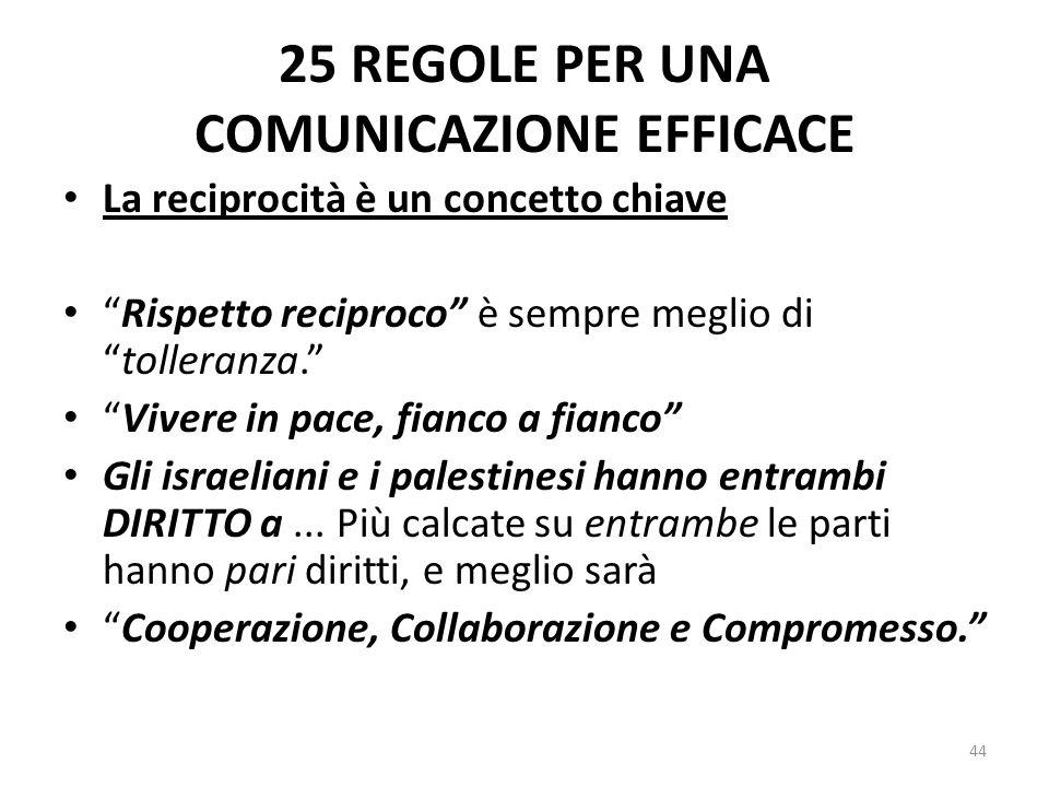 25 REGOLE PER UNA COMUNICAZIONE EFFICACE La reciprocità è un concetto chiave Rispetto reciproco è sempre meglio ditolleranza. Vivere in pace, fianco a