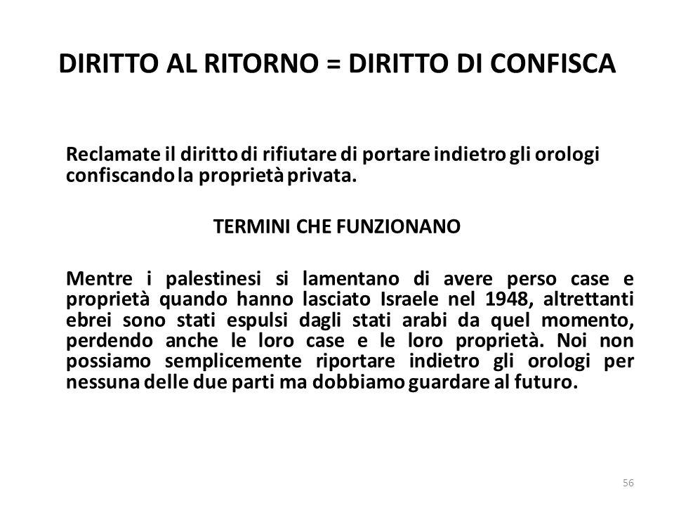 DIRITTO AL RITORNO = DIRITTO DI CONFISCA Reclamate il diritto di rifiutare di portare indietro gli orologi confiscando la proprietà privata. TERMINI C