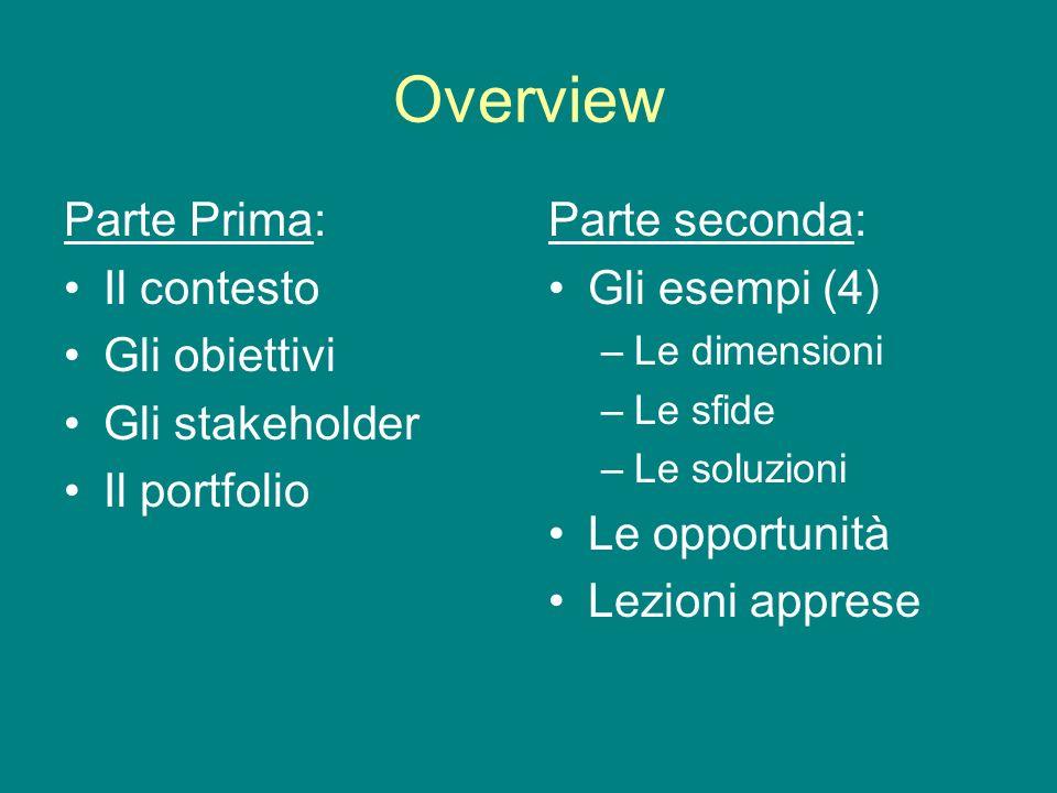 Overview Parte Prima: Il contesto Gli obiettivi Gli stakeholder Il portfolio Parte seconda: Gli esempi (4) –Le dimensioni –Le sfide –Le soluzioni Le opportunità Lezioni apprese