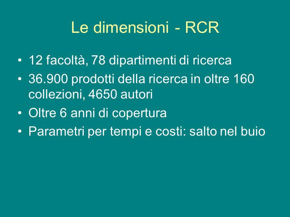 Le dimensioni - RCR 12 facoltà, 78 dipartimenti di ricerca 36.900 prodotti della ricerca in oltre 160 collezioni, 4650 autori Oltre 6 anni di copertura Parametri per tempi e costi: salto nel buio