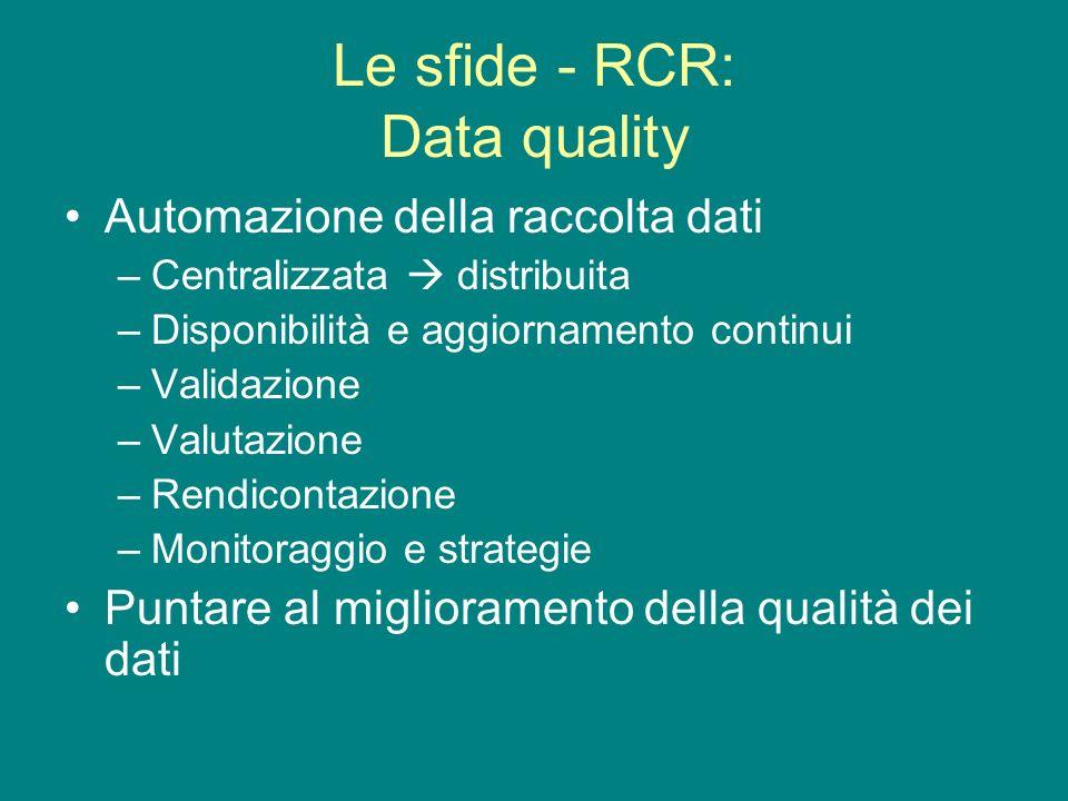 Le sfide - RCR: Data quality Automazione della raccolta dati –Centralizzata distribuita –Disponibilità e aggiornamento continui –Validazione –Valutazione –Rendicontazione –Monitoraggio e strategie Puntare al miglioramento della qualità dei dati