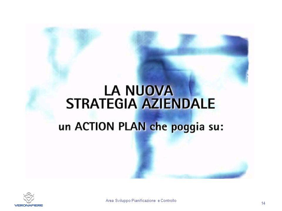 Area Sviluppo Pianificazione e Controllo 14