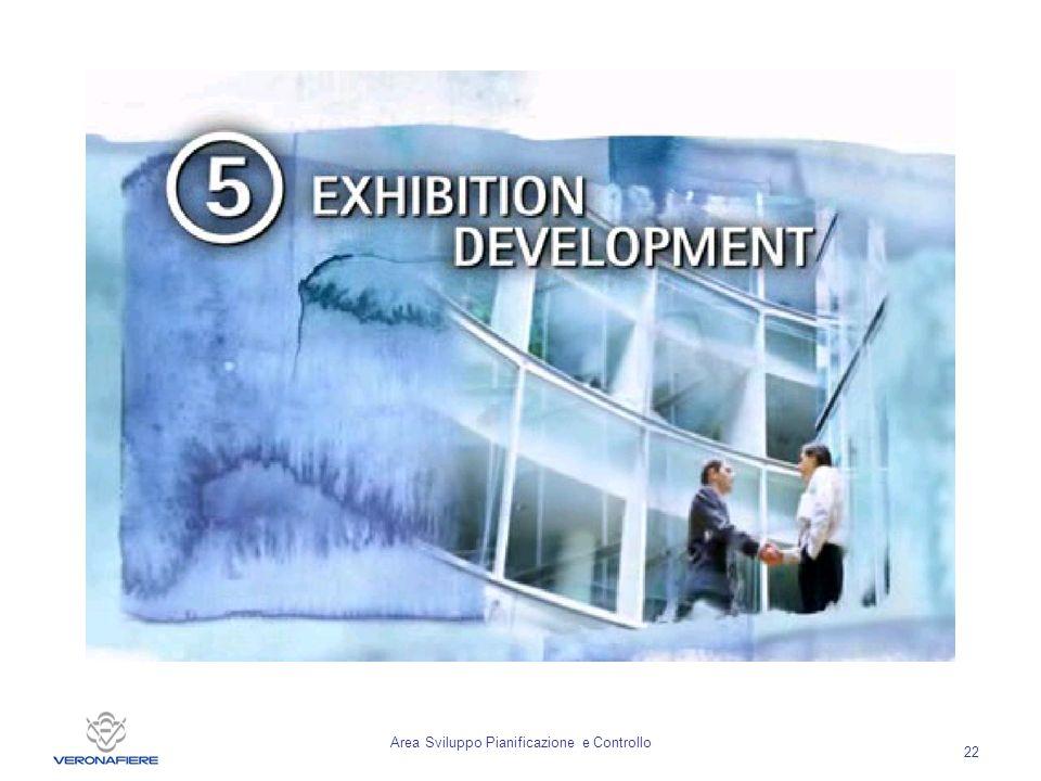Area Sviluppo Pianificazione e Controllo 22