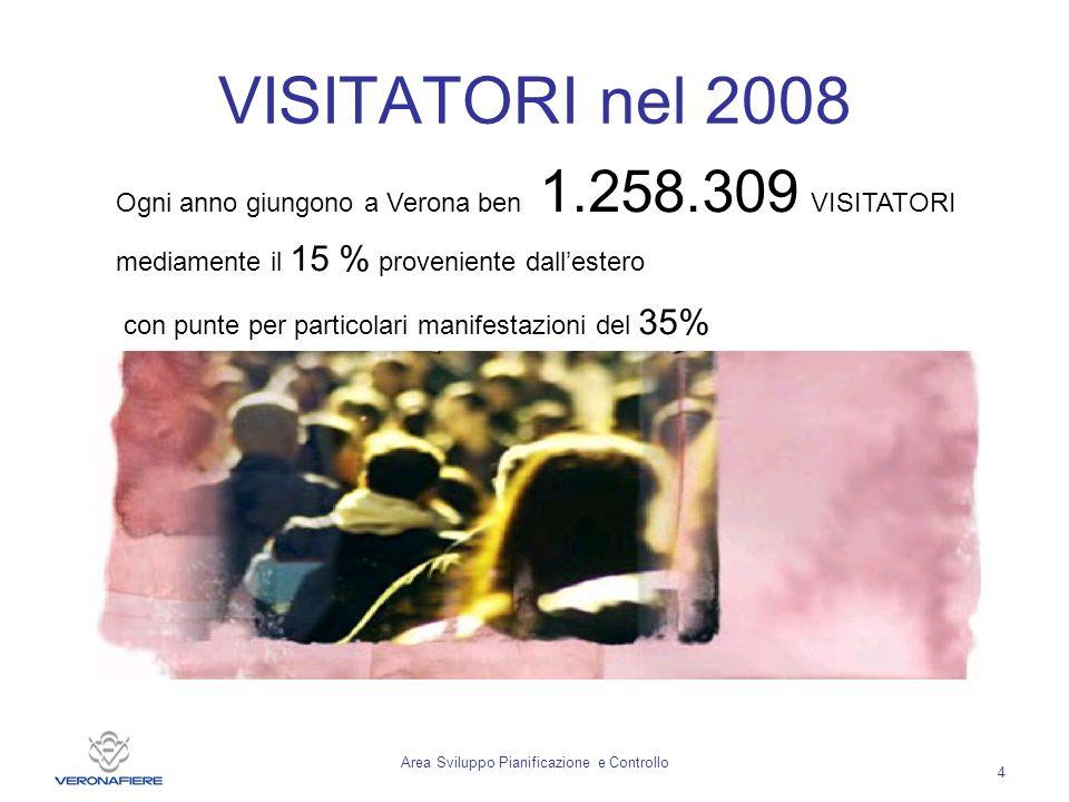 Area Sviluppo Pianificazione e Controllo 4 VISITATORI nel 2008 Ogni anno giungono a Verona ben 1.258.309 VISITATORI mediamente il 15 % proveniente dallestero con punte per particolari manifestazioni del 35%