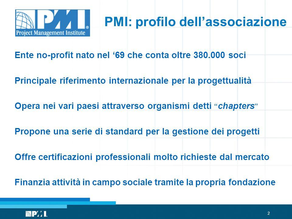 2 PMI: profilo dellassociazione Ente no-profit nato nel 69 che conta oltre 380.000 soci Principale riferimento internazionale per la progettualità Ope