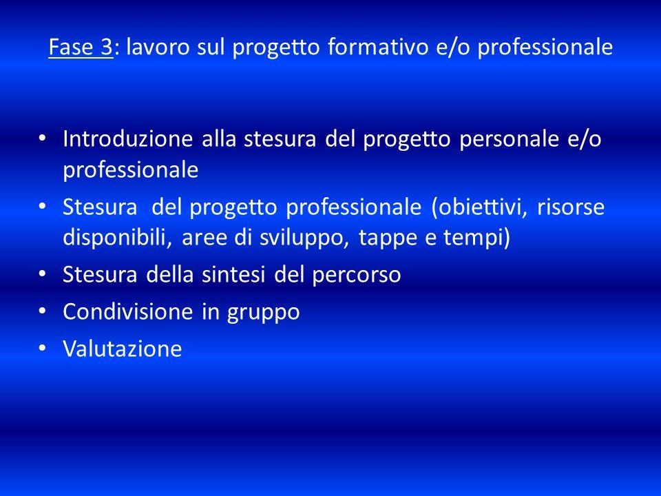 Fase 3: lavoro sul progetto formativo e/o professionale Introduzione alla stesura del progetto personale e/o professionale Stesura del progetto profes