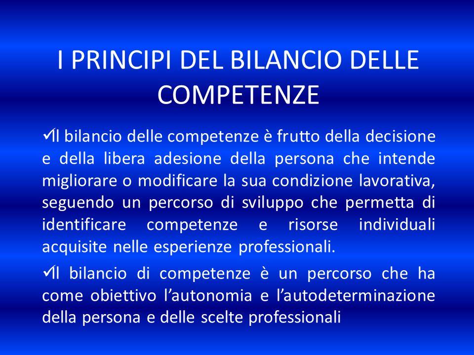 I PRINCIPI DEL BILANCIO DELLE COMPETENZE Il bilancio delle competenze è frutto della decisione e della libera adesione della persona che intende migli