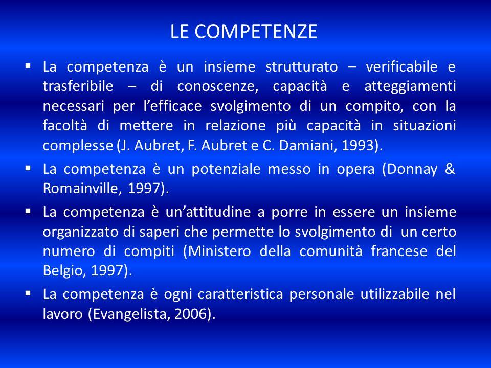 LE COMPETENZE La competenza è un insieme strutturato – verificabile e trasferibile – di conoscenze, capacità e atteggiamenti necessari per lefficace s