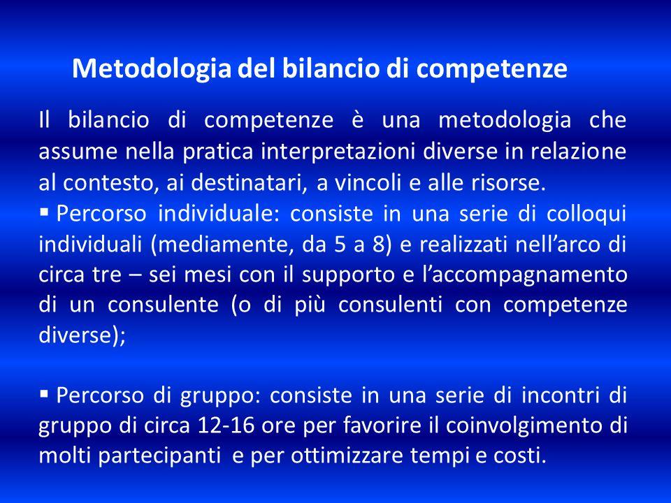 Metodologia del bilancio di competenze Il bilancio di competenze è una metodologia che assume nella pratica interpretazioni diverse in relazione al co