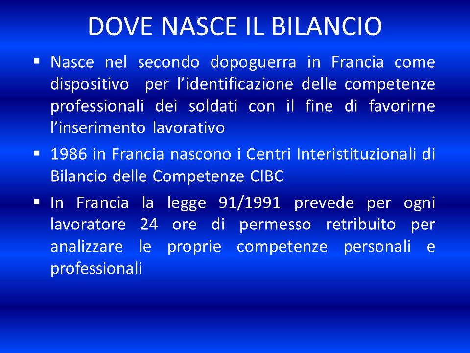 LA SITUAZIONE ITALIANA introdotto negli anni novanta in Emilia Romagna come dispositivo per la gestione del personale utilizzo del bilancio nella consulenza di orientamento documento ISFOL di luglio 2008 che prefigura una messa a regime del bilancio di competenze in Italia secondo il modello francese