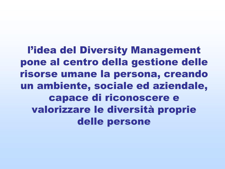 lidea del Diversity Management pone al centro della gestione delle risorse umane la persona, creando un ambiente, sociale ed aziendale, capace di riconoscere e valorizzare le diversità proprie delle persone