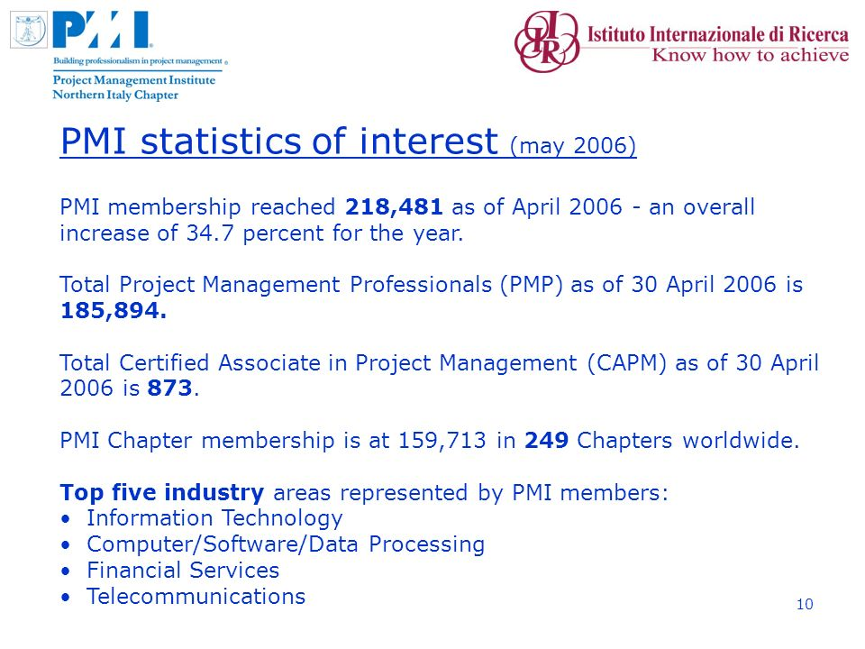 10 PMI statistics of interest (may 2006) PMI membership reached 218,481 as of April 2006 - an overall increase of 34.7 percent for the year.