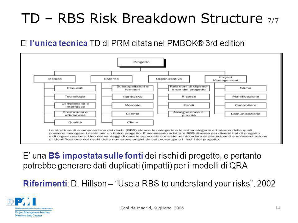 Echi da Madrid, 9 giugno 2006 11 TD – RBS Risk Breakdown Structure 7/7 E lunica tecnica TD di PRM citata nel PMBOK® 3rd edition E una BS impostata sul