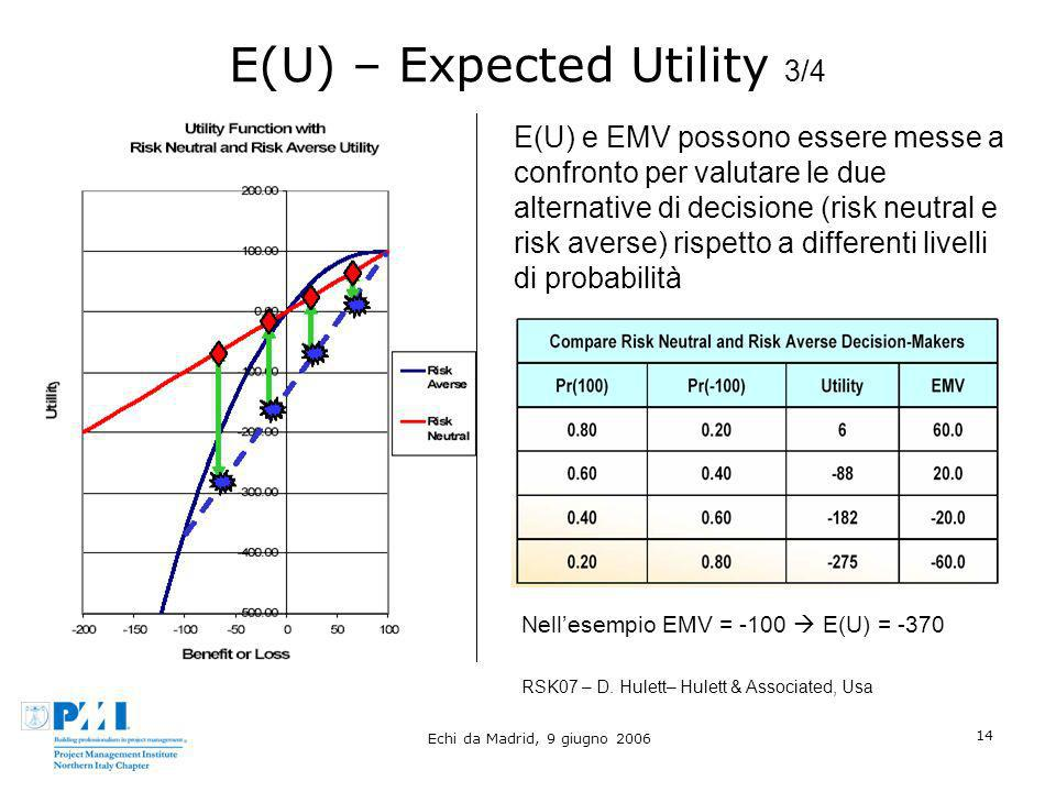 Echi da Madrid, 9 giugno 2006 14 E(U) – Expected Utility 3/4 E(U) e EMV possono essere messe a confronto per valutare le due alternative di decisione