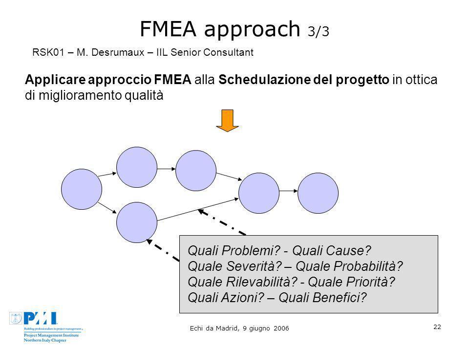 Echi da Madrid, 9 giugno 2006 22 FMEA approach 3/3 Applicare approccio FMEA alla Schedulazione del progetto in ottica di miglioramento qualità RSK01 –