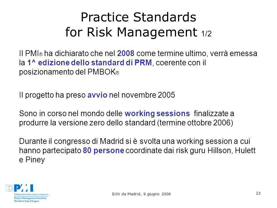 Echi da Madrid, 9 giugno 2006 23 Practice Standards for Risk Management 1/2 Il PMI ® ha dichiarato che nel 2008 come termine ultimo, verrà emessa la 1
