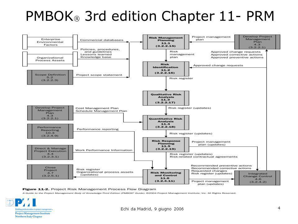 Echi da Madrid, 9 giugno 2006 4 PMBOK ® 3rd edition Chapter 11- PRM